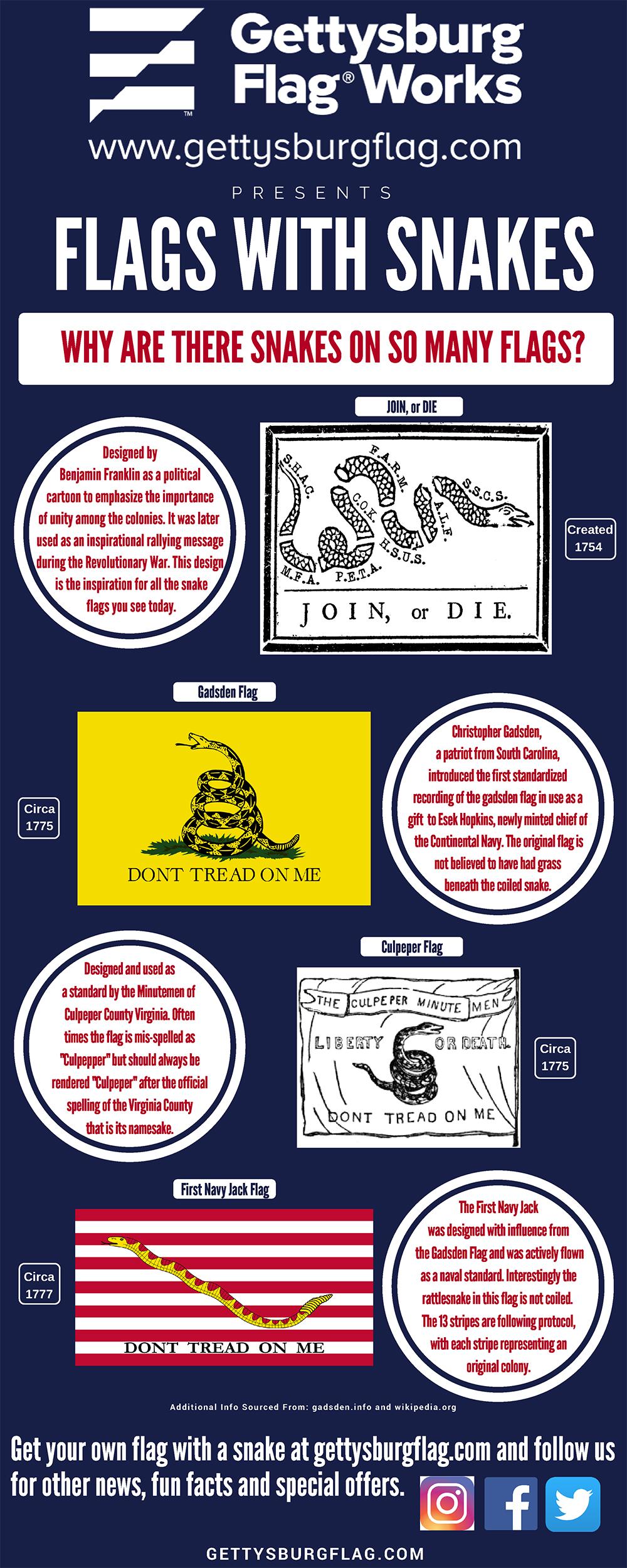 Snakes On Flags As American As Apple Pie Gettysburg Flag Works
