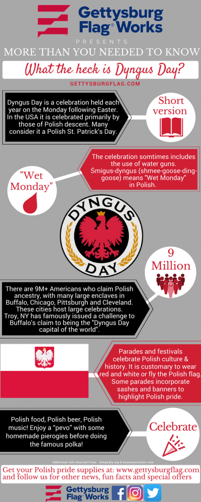 What is Dyngus Day?