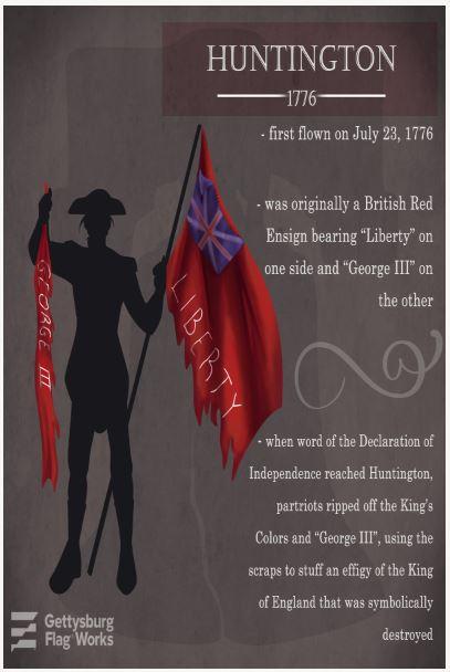 Infographic for Huntington Flag