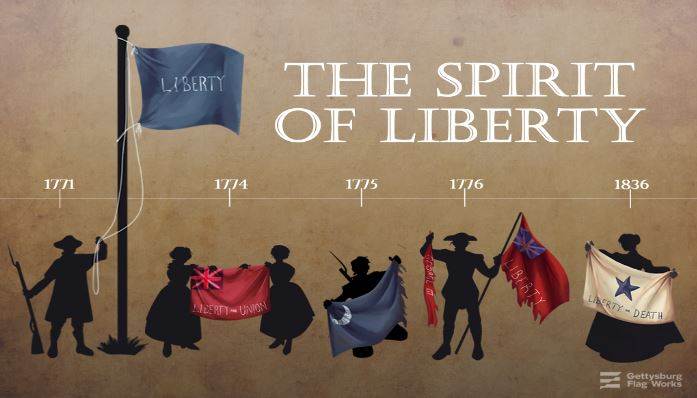 Spirit of Liberty Flags Timeline