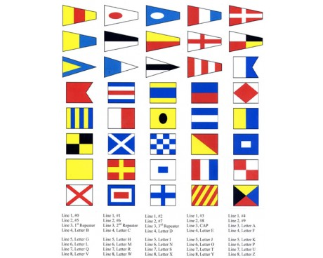 Nautical Signal flag Stickers