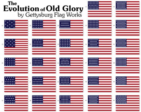 Historical flag sets for History of american flags