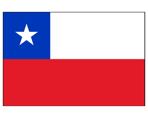 chile flag chile flags south america flags country flags from