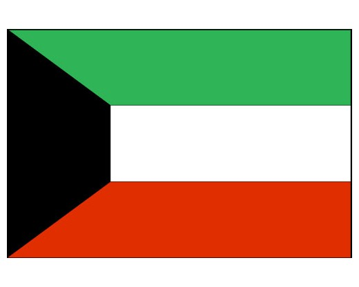 Kuwait Flag Flags Asia Country