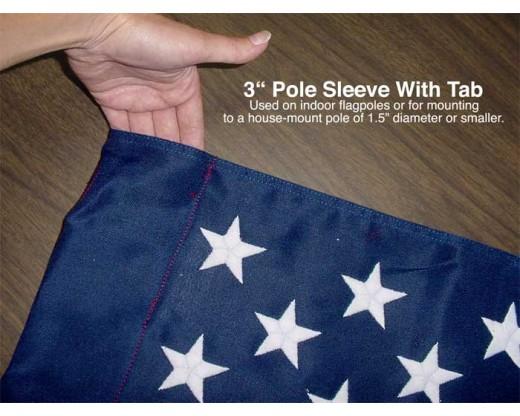 Pole sleeve explained