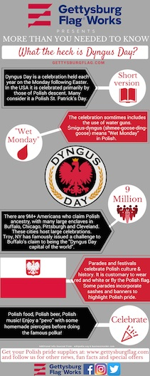 Dyngus Day Infographic