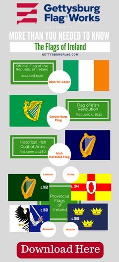 Flag of Ireland Infographic </a href></div>        </div>          <div id=