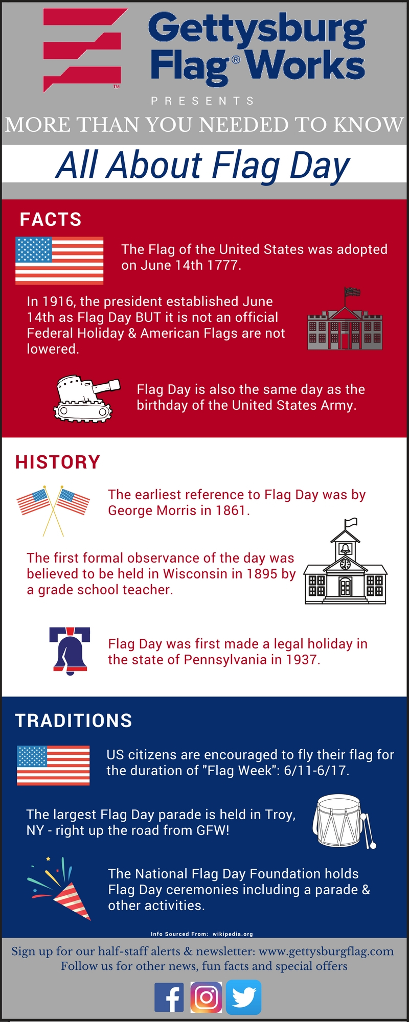 Flag Day Infographic