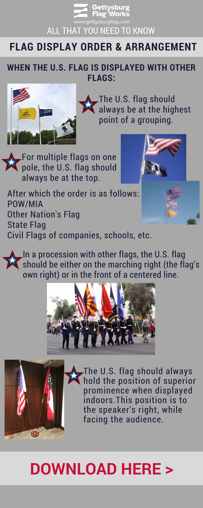 Flag Display Order Infographic