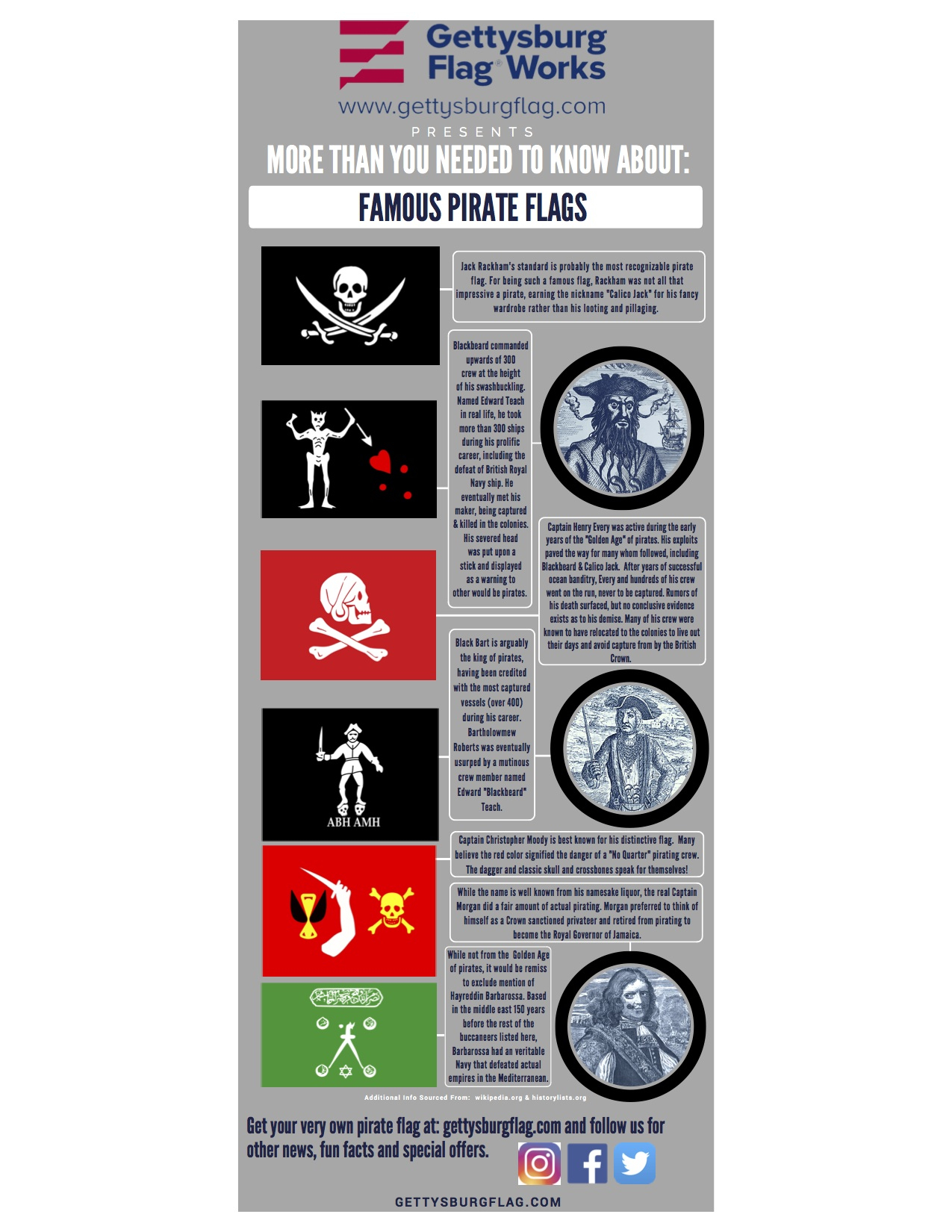 Pirate Flags & Jolly Roger Flags for Boats
