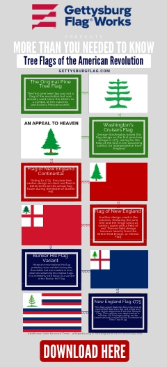 Tree Flags of the American Revolution