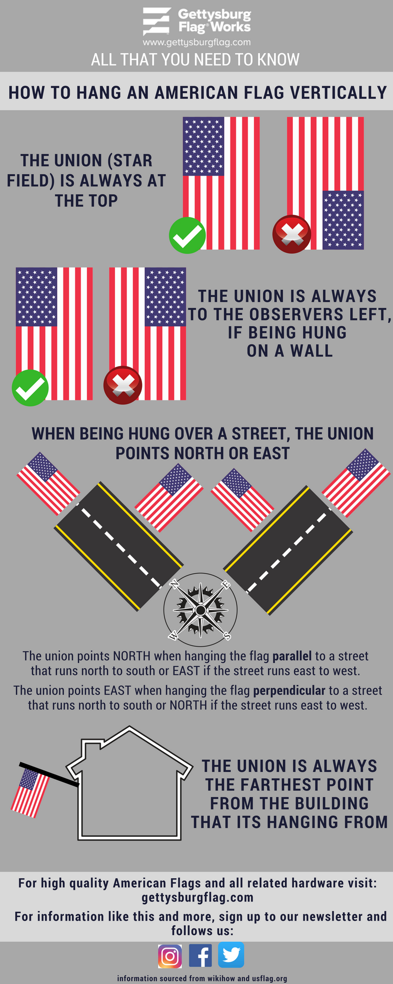 How To Hang A Flag On The Wall Horizontally About Flag