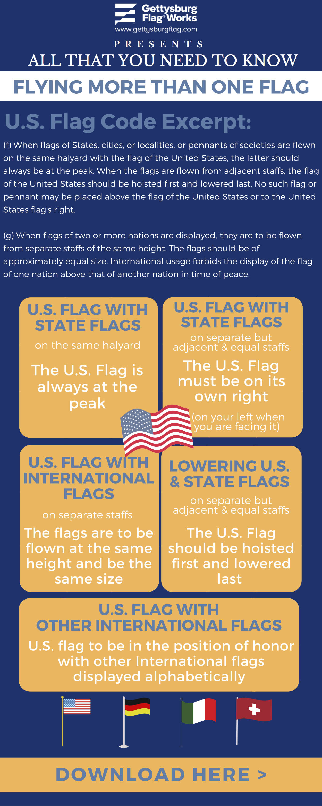 Flying more than one Flag Infographic